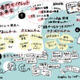 絵本専門士3期オンラインお茶会レポート